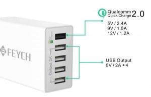 Feych Universal Quick Charge, Gearbest, CE Zeichen