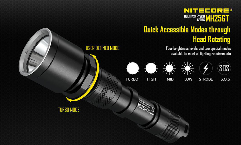 update nitecore mh25gt mit gutschein g nstig nitecore mh20gt taschenlampe mit 1000 lumen aus. Black Bedroom Furniture Sets. Home Design Ideas